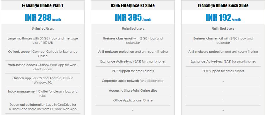 Mailbox plans in Exchange Online | Microsoft Docs