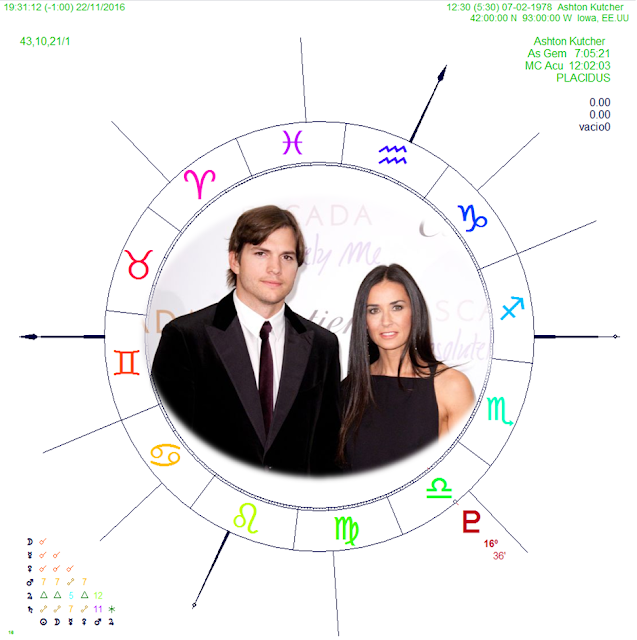 astrología matrimonio amor, astrología tarot, astrología védica occidental, carta natal de famosos, consultas personales astrología españa, plutón casas y signos zodiacales