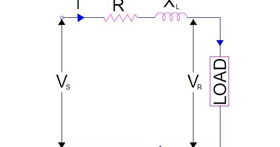 transmission line performance