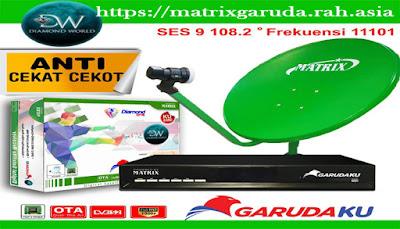Pembelian Paket Matrix Garuda KU Band