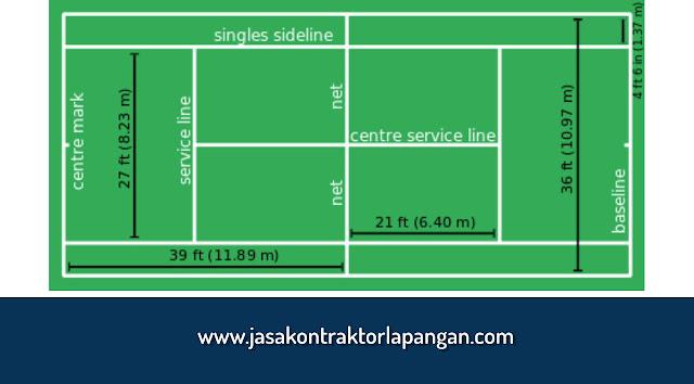 Ukuran Lapangan Tenis