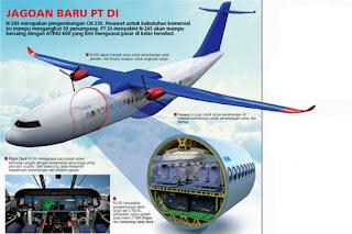 Pesawat N-245