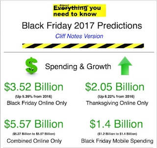 Black Friday 2017 Predictions