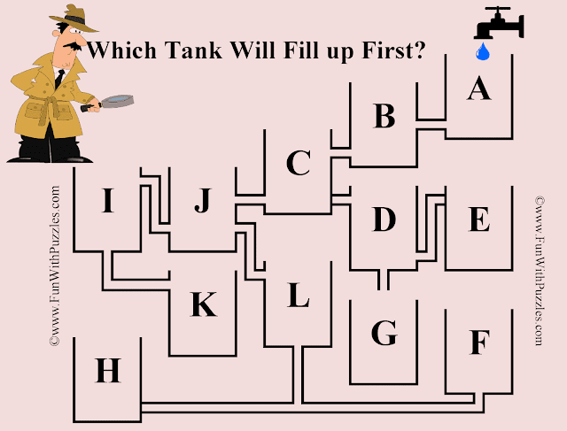 In this Water Tank Puzzle, your challenge is to find the Tank which will get filled up first.