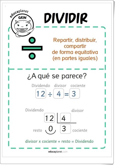 """Dividir"" (Poster de Educaplanet)"