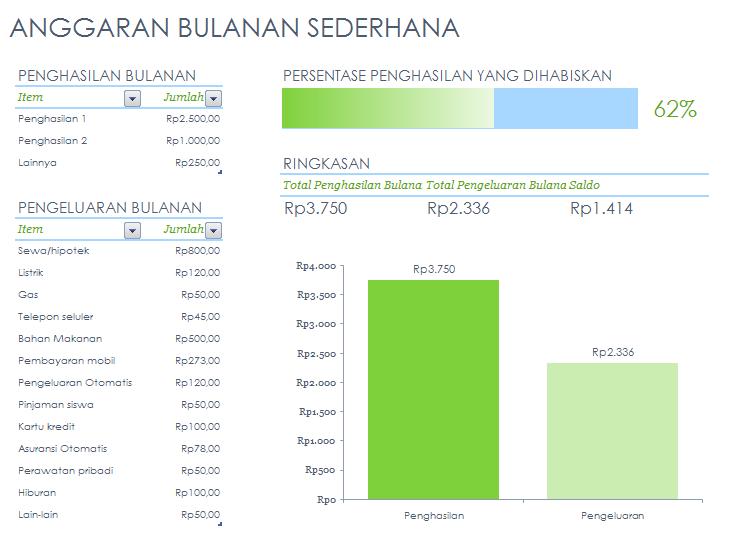 Anggaran Bulanan dengan Excel
