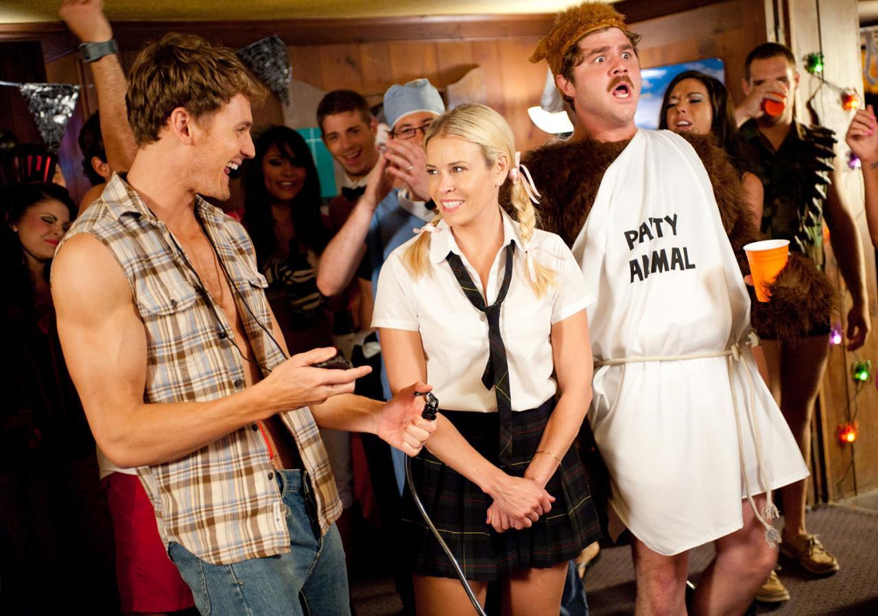 Halloween Gets 'Fun Size' Teen Comedy | Halloween Daily News