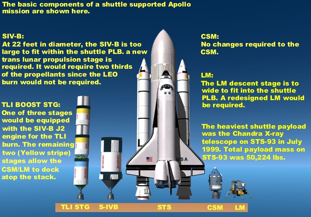 apollo the space shuttle - photo #19