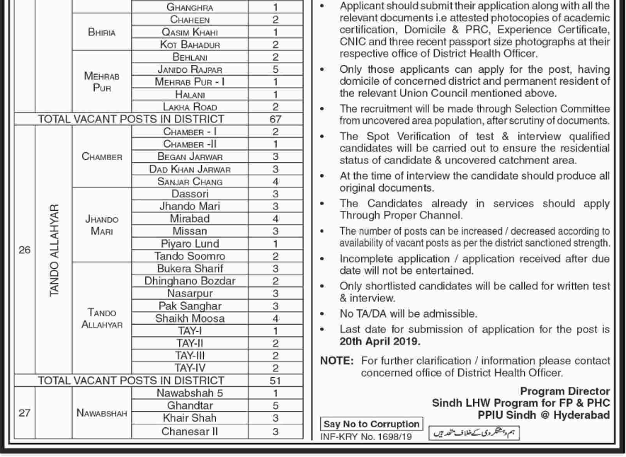 Advertisement for Lady Health Workers Jobs 2019 Page No. 4/4
