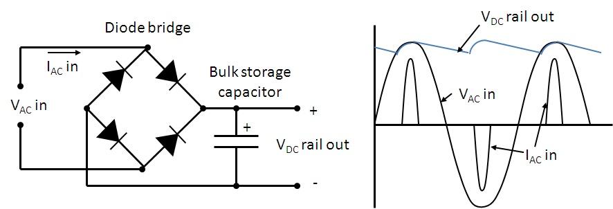 Watt S Up Power Factor And Active Power Factor
