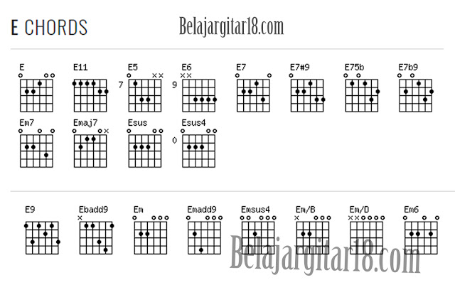 Kumpulan Kunci Gitar E