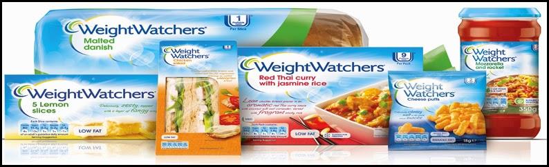 Weight Watchers Free: DIY Guide
