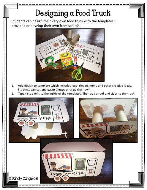 If you're on the lookout for high interest economics units for project based learning (PBL). Your upper elementary students will love the ideas presented here! Use these during the spring and summer months, or any time your 3rd, 4th, 5th, or 6th grade classroom students want some STEM or STEAM fun utilizing 21st Century Skills. Check out the ice cream shop, food trucks, and mini golf. (third, fourth, fifth, sixth graders - home school - homeschool}
