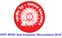 RPF/ RPSF Sub-Inspector Recruitment 2018