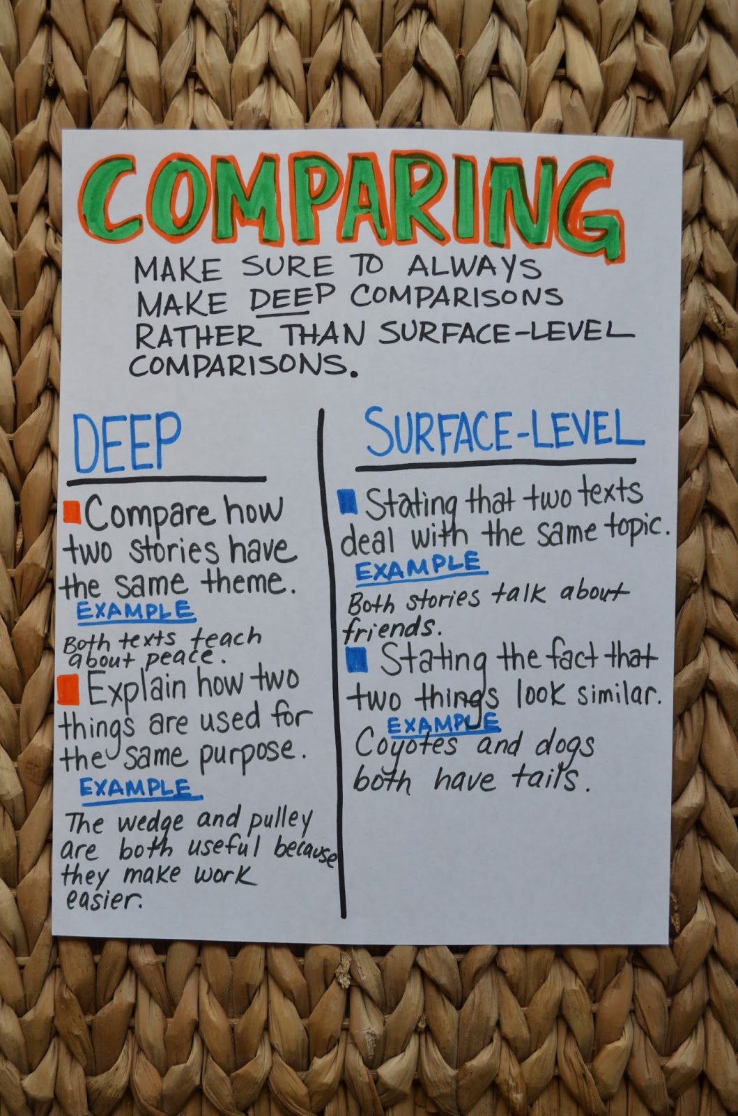 Literacy Amp Math Ideas Strategies For Teaching Common Core