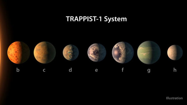 NASA FOUNDS SEVEN NEW WORLDS