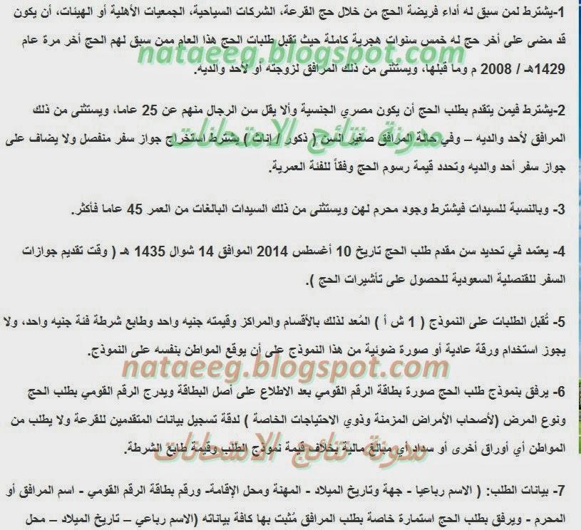 شروط التقديم بقرعة الحج 2014 وموعد ومكان التقديم فى جميع انحاء مصر