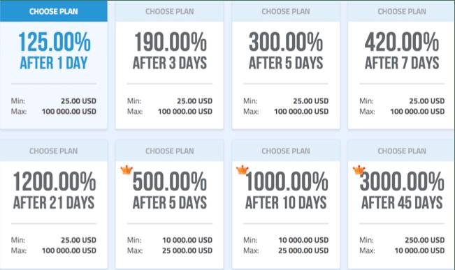 Инвестиционные планы Crypto Boom