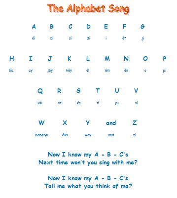 Materi Bahasa Inggris untuk Anak: The Alphabet Song