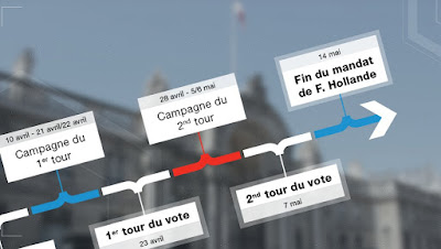http://www.rfi.fr/france/20170207-infographie-election-presidentielle-francaise-2017-reperes