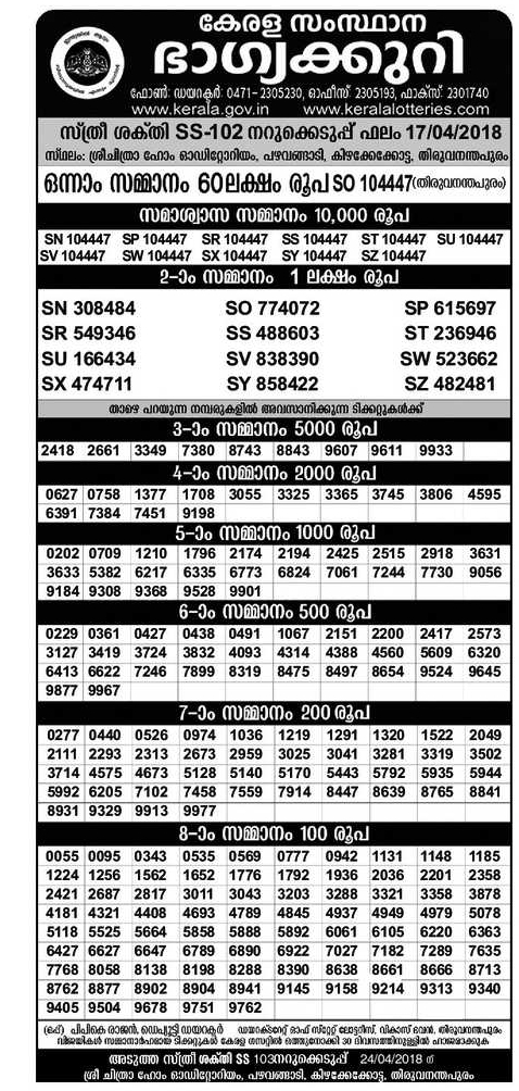 kerala lottery 17/4/2018, kerala lottery result 17.4.2018, kerala lottery results 17-04-2018, sthree sakthi lottery SS 102 results 17-04-2018, sthree sakthi lottery SS 102, live sthree sakthi lottery SS-102, sthree sakthi lottery, kerala lottery today result sthree sakthi, sthree sakthi lottery (SS-102) 17/04/2018, SS 102, SS 102, sthree sakthi lottery SS102, sthree sakthi lottery 17.4.2018, kerala lottery 17.4.2018, kerala lottery result 17-4-2018, kerala lottery result 17-4-2018, kerala lottery result sthree sakthi, sthree sakthi lottery result today, sthree sakthi lottery SS 102, www.keralalotteryresult.net/2018/04/17 SS-102-live-sthree sakthi-lottery-result-today-kerala-lottery-results, keralagovernment, result, gov.in, picture, image, images, pics, pictures kerala lottery, kl result, yesterday lottery results, lotteries results, keralalotteries, kerala lottery, keralalotteryresult, kerala lottery result, kerala lottery result live, kerala lottery today, kerala lottery result today, kerala lottery results today, today kerala lottery result, sthree sakthi lottery results, kerala lottery result today sthree sakthi, sthree sakthi lottery result, kerala lottery result sthree sakthi today, kerala lottery sthree sakthi today result, sthree sakthi kerala lottery result, today sthree sakthi lottery result, sthree sakthi lottery today result, sthree sakthi lottery results today, today kerala lottery result sthree sakthi, kerala lottery results today sthree sakthi, sthree sakthi lottery today, today lottery result sthree sakthi, sthree sakthi lottery result today, kerala lottery result live, kerala lottery bumper result, kerala lottery result yesterday, kerala lottery result today, kerala online lottery results, kerala lottery draw, kerala lottery results, kerala state lottery today, kerala lottare, kerala lottery result, lottery today, kerala lottery today draw result, kerala lottery online purchase, kerala lottery online buy, buy kerala lottery online