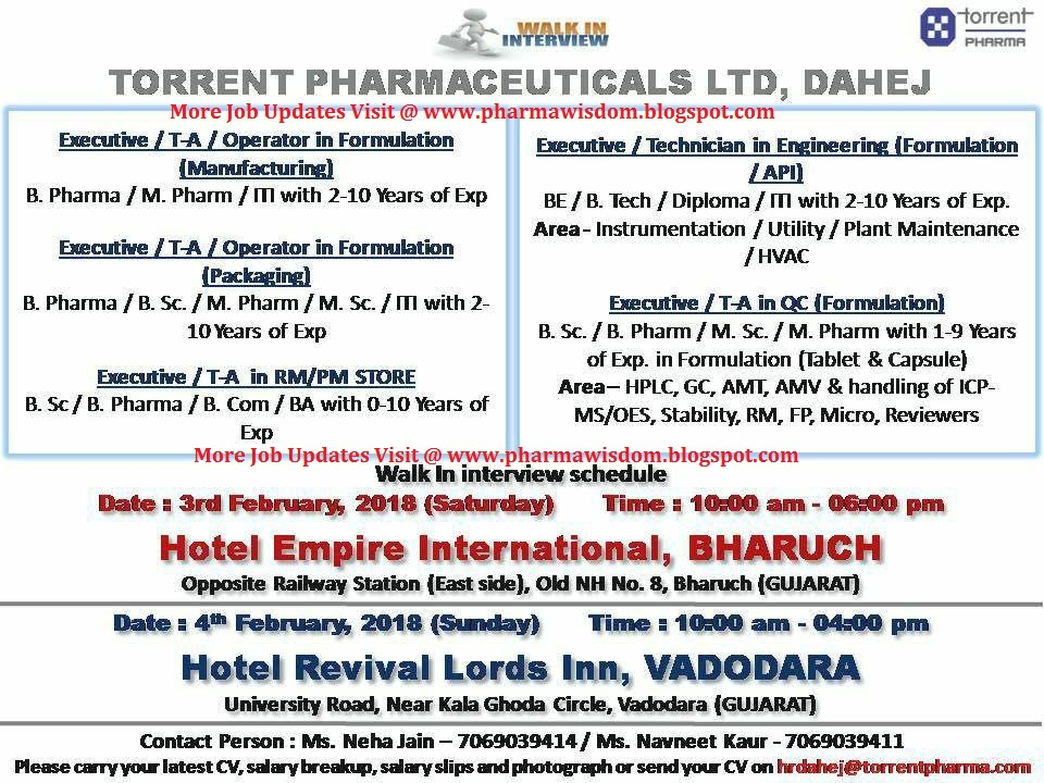 Pharma Wisdom Torrent Pharma Walk In Interview On 4th
