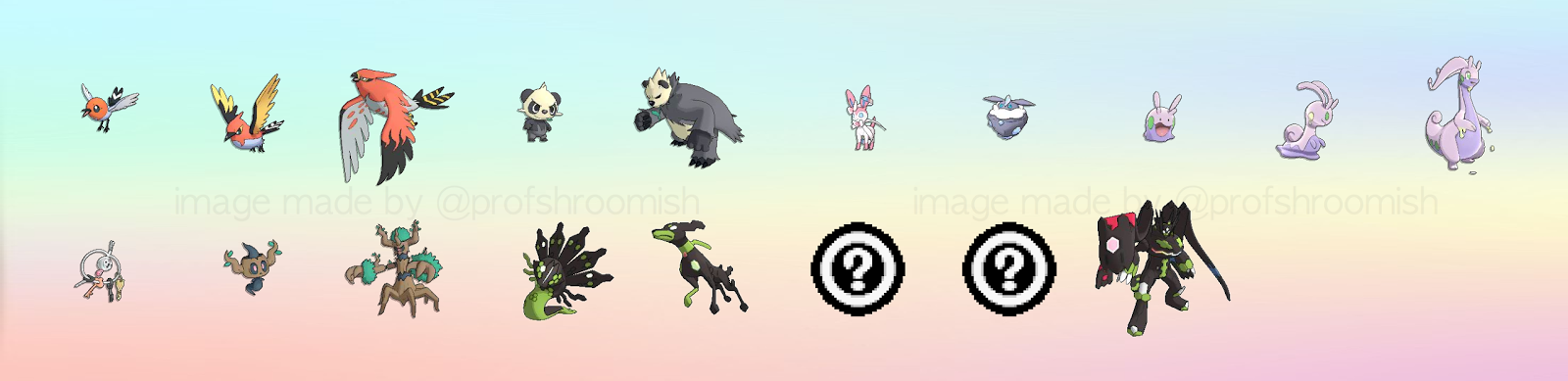 ¡Descubre la pokedex completa de Pokémon Sol y Pokémon Luna!