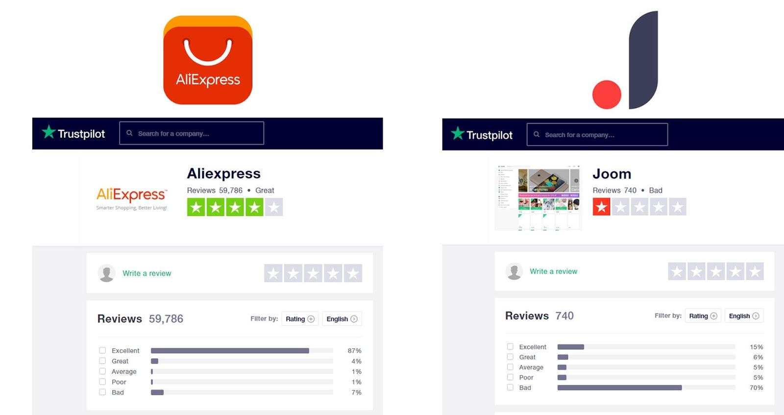 review clienți Joom și Aliexpress în Moldova și Romania. Care este cel mai bun magazin online?