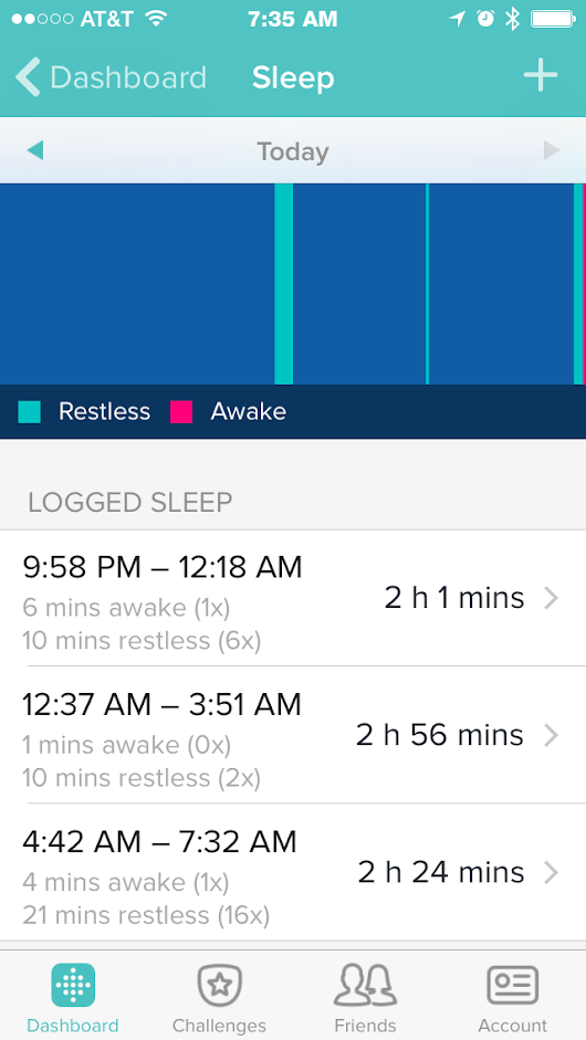 2015-Apr-17 first night of fitbit