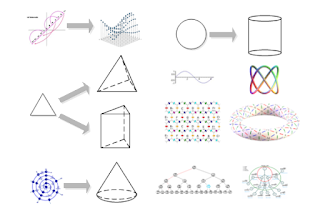 Visualization Toolset: Score-Synchronised Abstract Models #VisualFutureOfMusic
