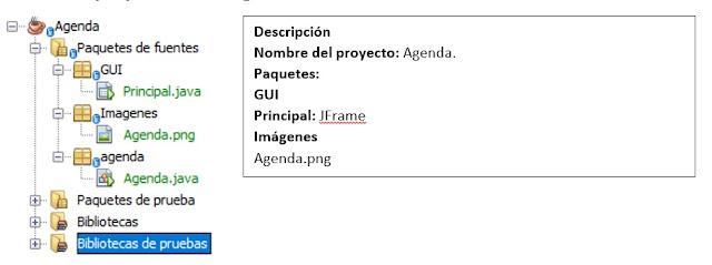 crear una agenda telefónica en Java