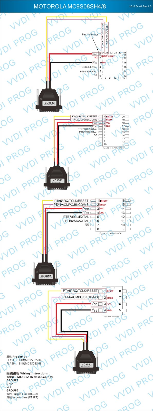 Xhorse Vvdi Prog Wiring Diagram To Ecus Mcus Updating Obd365com Mercedes Benz W220 Motorola Mc9s12hz
