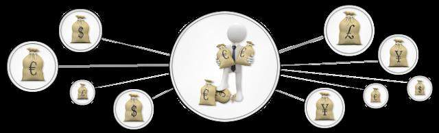 Le copy trading - Solutions d'investissement pour faire fructifier votre argent sur Internet