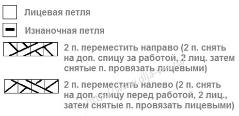 oboznacheniya