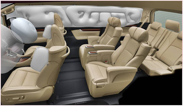 2019 Toyota Alphard Specs, Release Date And Price
