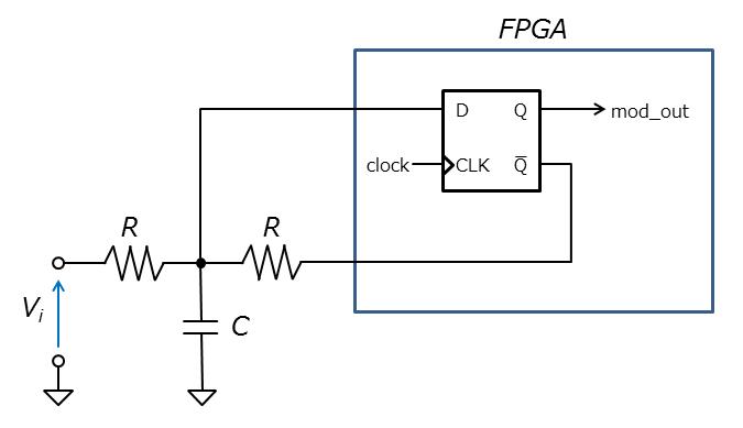 がちさんの電子工房: FPGAでΔΣ型ADCの実験(その1 ...