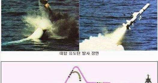 雲程的雙魚鏡 201410:ugm 84l 潛射魚叉試射成功