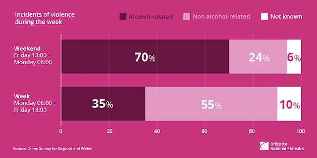 5 Fakta Hubungan Gelap Antara Alkohol dan Kriminalitas