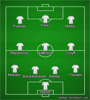 Association Football's All-Time Supreme 'Dream Team' Select XI. http://xtrahistory.blogspot.com/2013/01/All-Time-World-XI.html