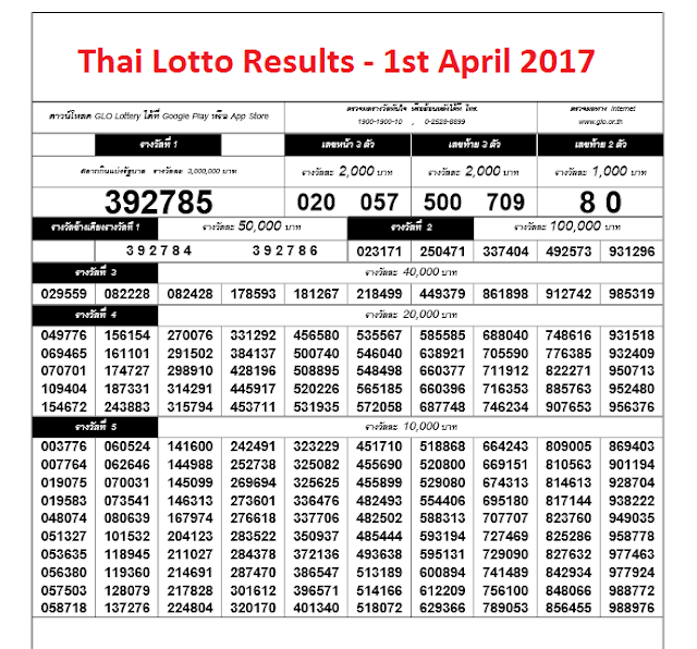 1st_April_2017_thailotto
