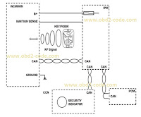 B2254 Column Lock Module Internal