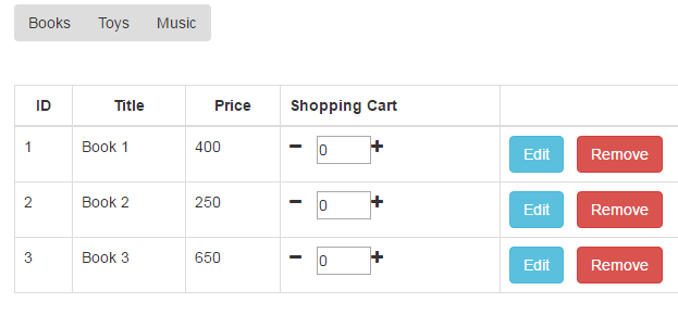 Angular2 redux with ngrx store shopping cart sample 1 for Table th vs thead