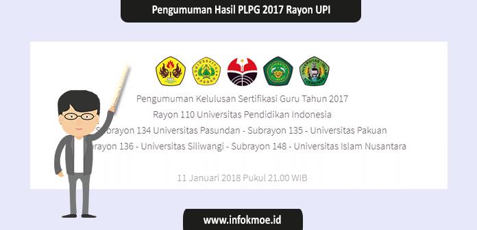 Pengumuman Hasil Kelulusan PLPG 2017 Rayon UPI - Info [K-Moe]