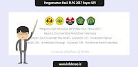 Pengumuman Hasil Kelulusan PLPG 2017 Rayon 110 UPI
