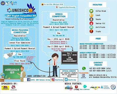 Lomba Bahasa Inggris UNESHCO 2018 UNY
