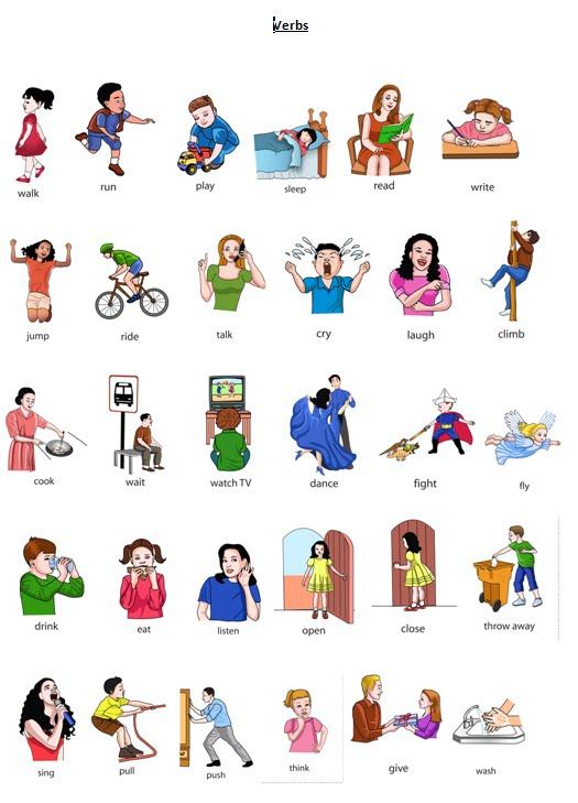 classes anglais  u00e9cole publique la rotonde nevers 2010  2011  les verbes d u0026 39 action  u00e0 conna u00eetre 1