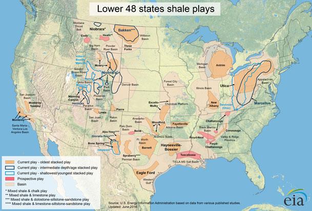 US - 48 States Shale Reserves - EIA.GOV