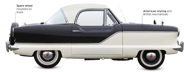 Nash Metropolitan, classic cars