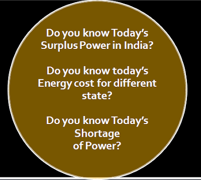 energy-demand-per-day-in-india