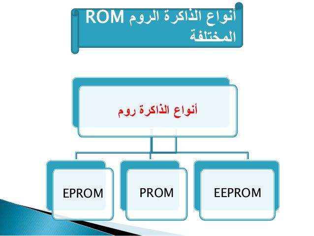 أنواع ذاكرة ROM